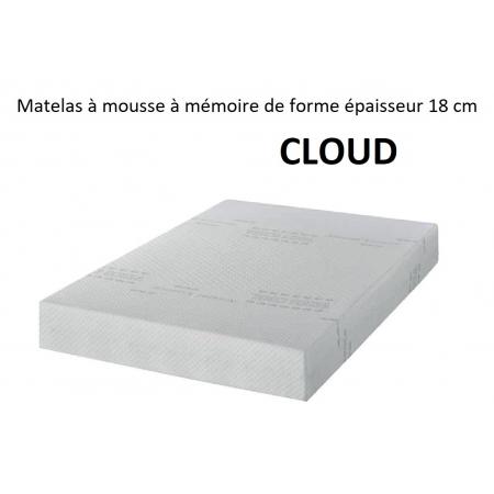 Matelas à mousse à mémoire de forme CLOUD épaisseur 18 cm avec viscoélastique Sensus ® Soja livrable sur Paris.